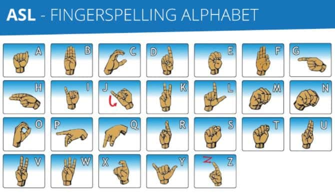 ASL American Sign Language Fingerspelling Game
