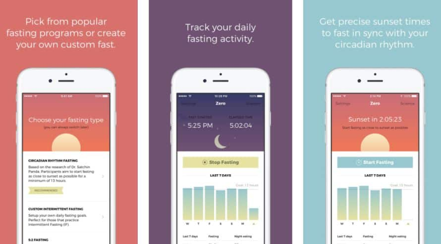 Zero Calories Fasting Tracker & Intermittent Fast